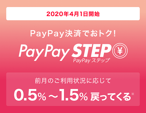 PayPay-4